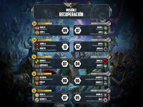 Results Ronda 1 -