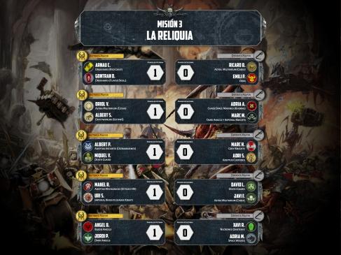 Results Ronda 3 -